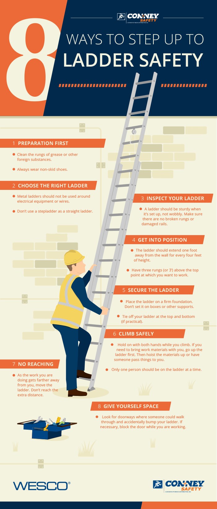 Conney-LadderSafety-Infographic-170717-Final.png